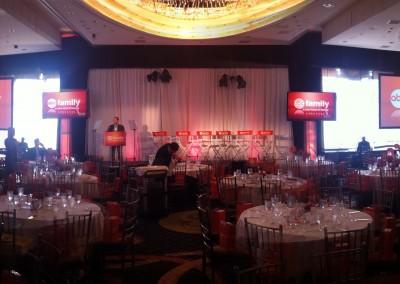 ABC Ballroom Panoramic